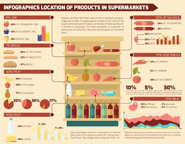 Conjunto de infografia de supermercado