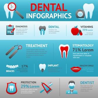 Conjunto de infografia dental