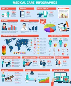 Conjunto de infografia médica