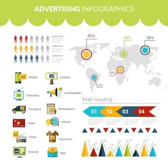 Conjunto de infografia publicitária