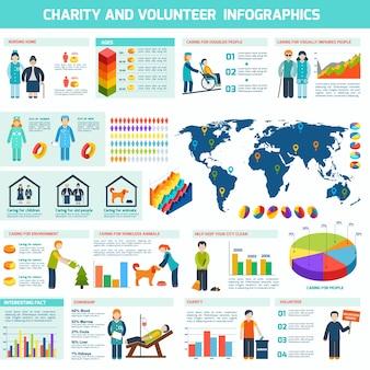 Conjunto de infografia voluntária