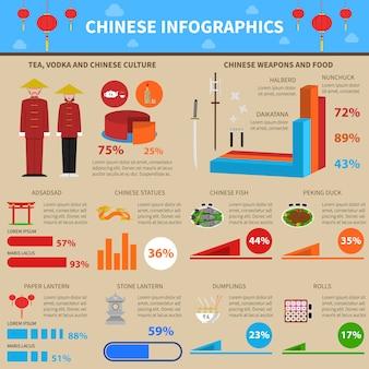Conjunto de infográfico chinês