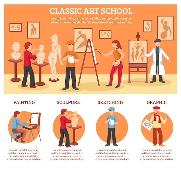 Conjunto de infográfico de arte clássica
