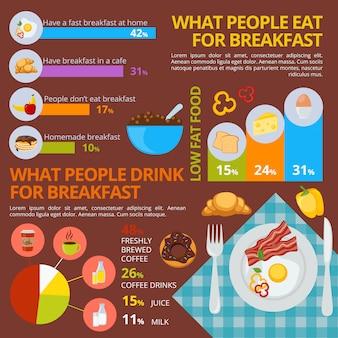 Conjunto de infográfico de café da manhã