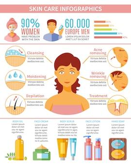 Conjunto de infográfico de cuidados com a pele