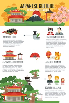 Conjunto de infográfico de cultura japonesa