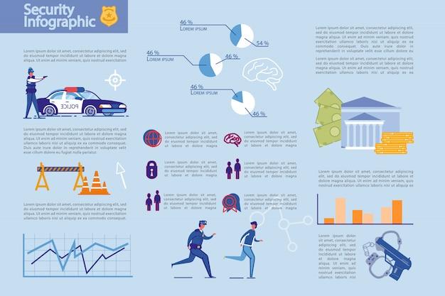 Conjunto de infográfico de estatísticas de segurança e crime.