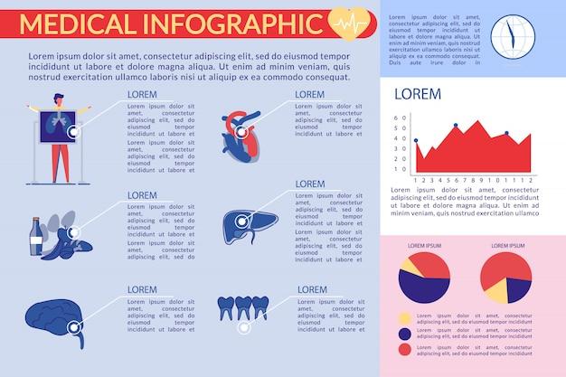 Conjunto de infográfico de exame médico