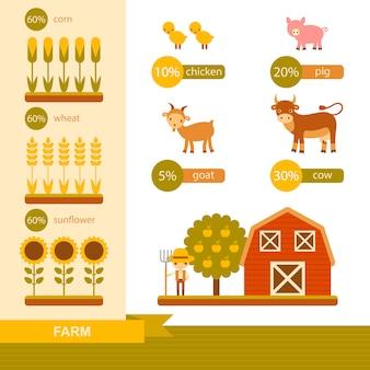 Conjunto de infográfico de fazenda.
