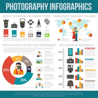 Conjunto de infográfico de fotografia