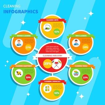 Conjunto de infográfico de limpeza