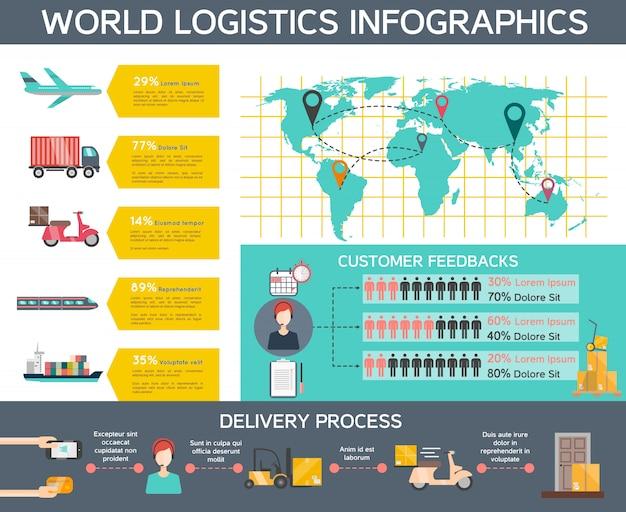 Conjunto de infográfico de logística