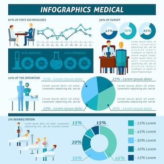 Conjunto de infográfico de médico