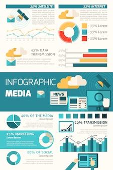 Conjunto de infográfico de mídia