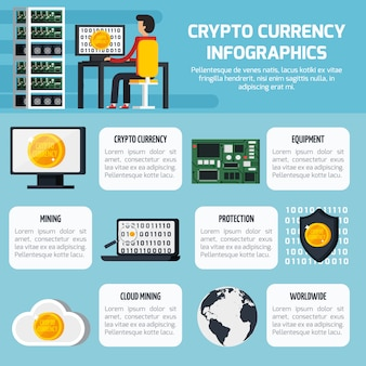 Conjunto de infográfico de moeda criptografada