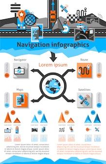 Conjunto de infográfico de navegação