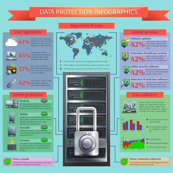 Conjunto de infográfico de proteção de dados
