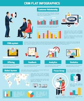 Conjunto de infográfico de relacionamento com o cliente