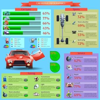 Conjunto de infográfico de reparo de carro