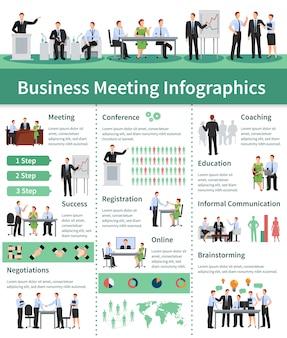 Conjunto de infográfico de reunião de negócios. informações sobre reuniões de negócios.