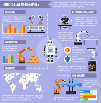 Conjunto de infográfico de robôs