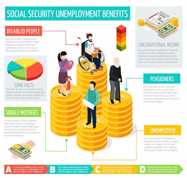 Conjunto de infográfico de segurança social