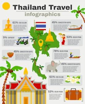 Conjunto de infográfico de tailândia