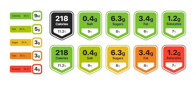 Conjunto de infográfico de valor alimentar