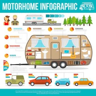 Conjunto de infográfico de veículo recreacional