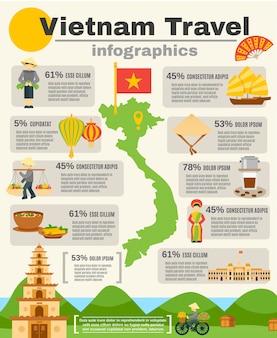 Conjunto de infográfico de viagens do vietnã