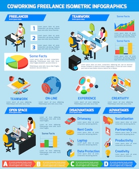 Conjunto de infográfico freelancer