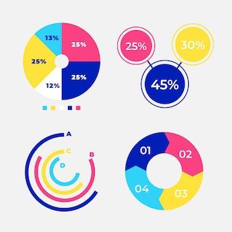 Conjunto de infográfico radial