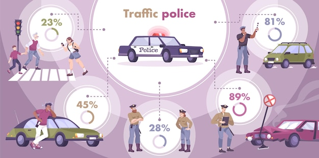 Conjunto de infográficos da polícia de trânsito
