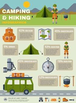 Conjunto de infográficos de acampamento