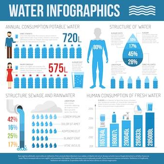 Conjunto de infográficos de água