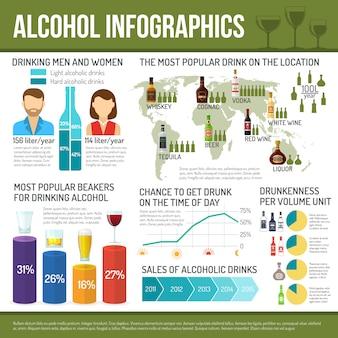 Conjunto de infográficos de álcool