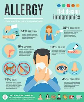 Conjunto de infográficos de alergia