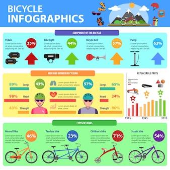 Conjunto de infográficos de bicicleta
