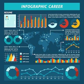 Conjunto de infográficos de carreira