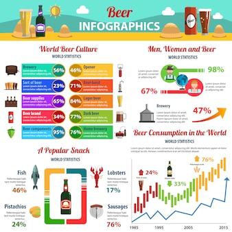 Conjunto de infográficos de cerveja