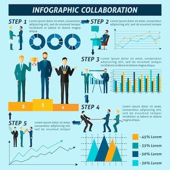 Conjunto de infográficos de colaboração