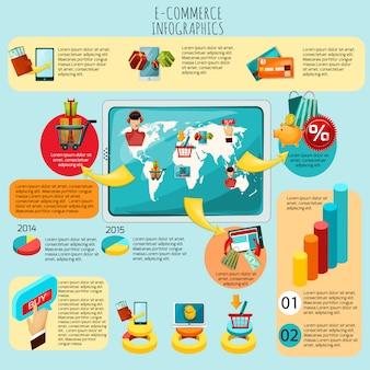 Conjunto de infográficos de comércio eletrônico