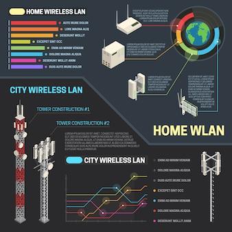 Conjunto de infográficos de comunicação sem fio de cidade