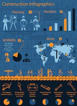 Conjunto de infográficos de construção