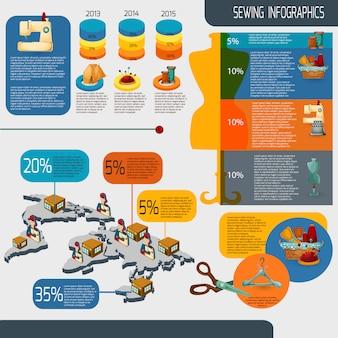Conjunto de infográficos de costura