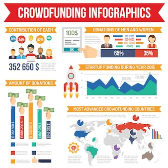 Conjunto de infográficos de crowdfunding