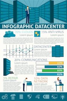 Conjunto de infográficos de datacenter