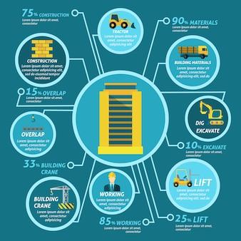 Conjunto de infográficos de edifício
