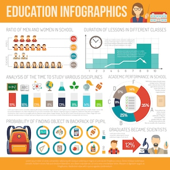 Conjunto de infográficos de educação