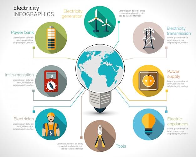 Conjunto de infográficos de electricidade
